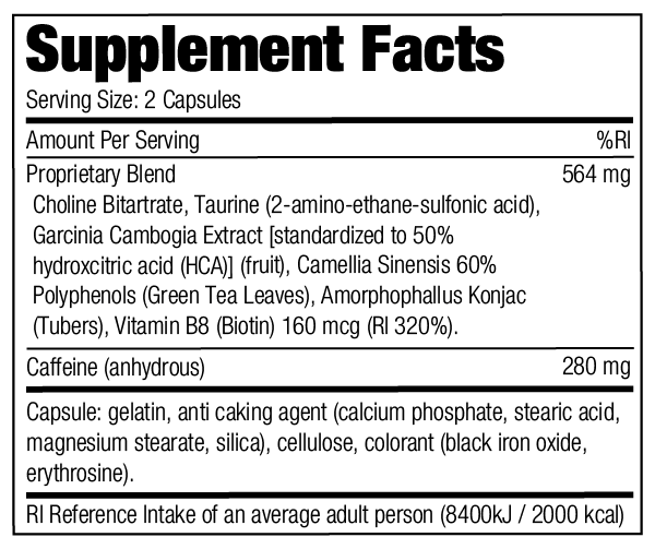 7-Phenyl Stack - Supplement Facts