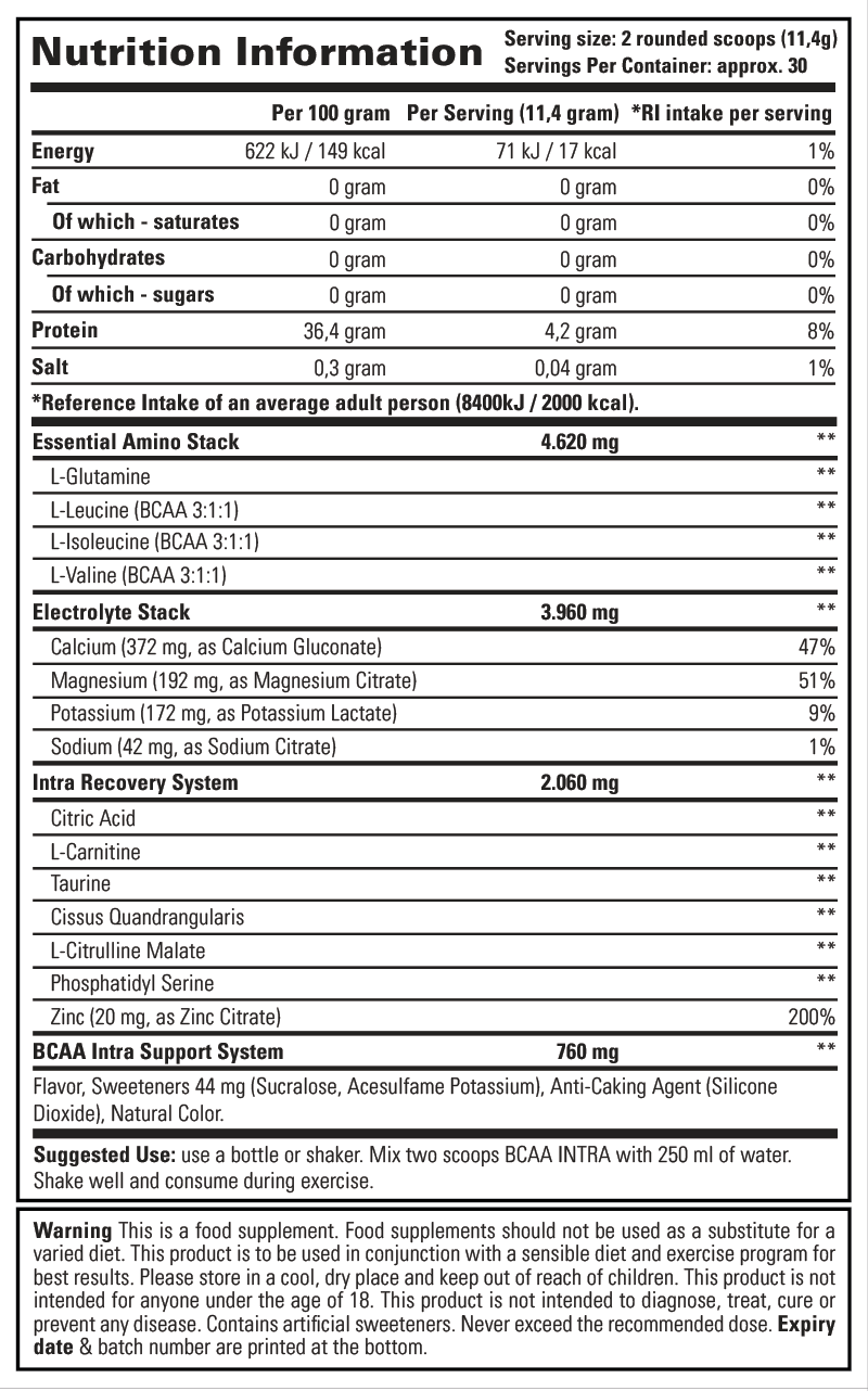100% Whey - Nutrition Information