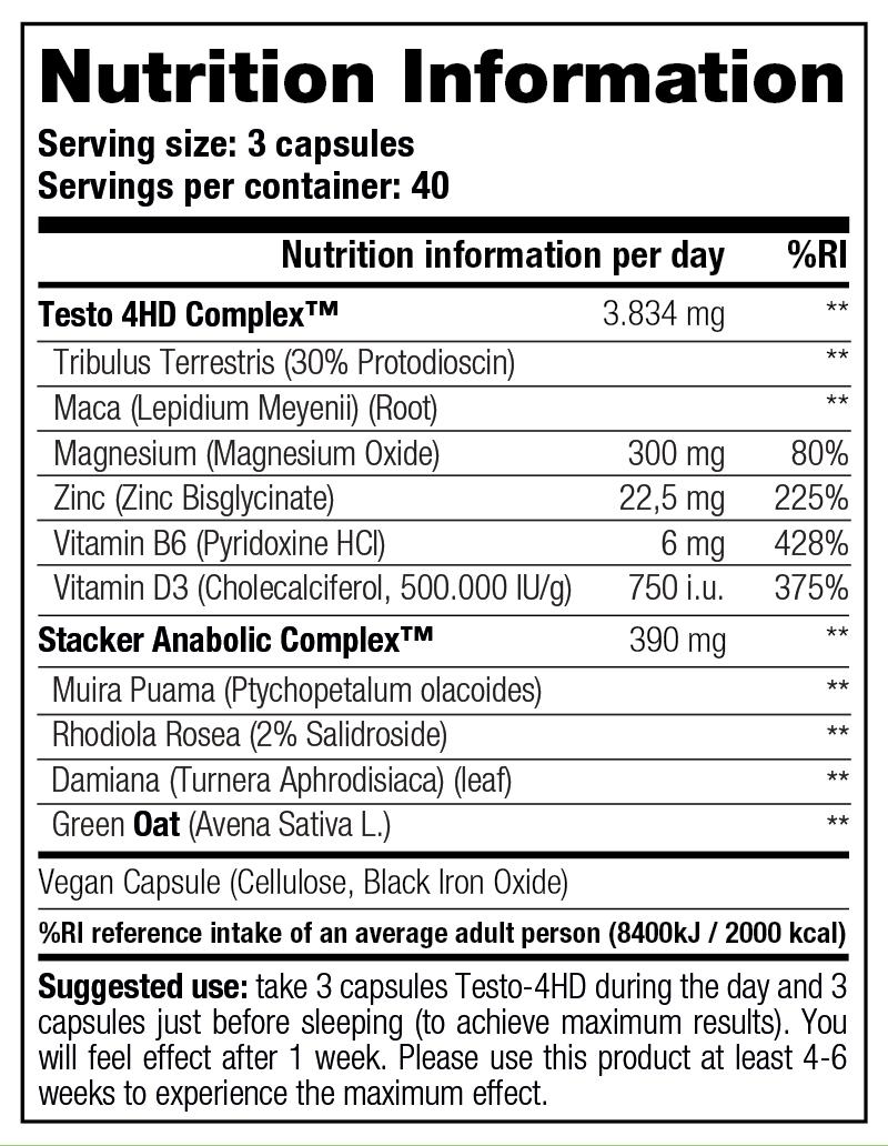 Testo 4HD - Nutrition Information
