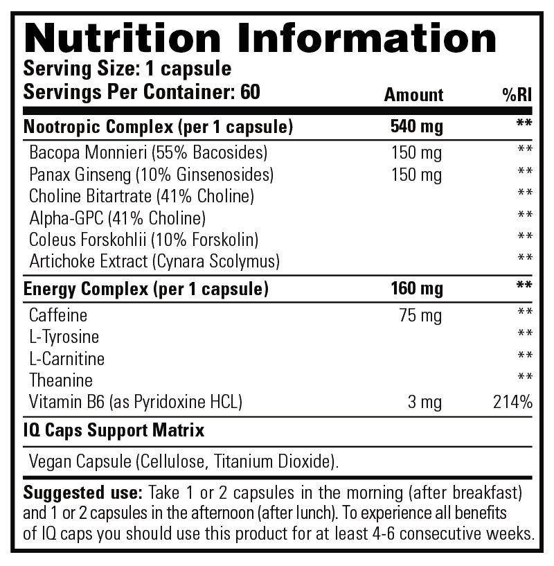 IQ Caps - Nutrition Information