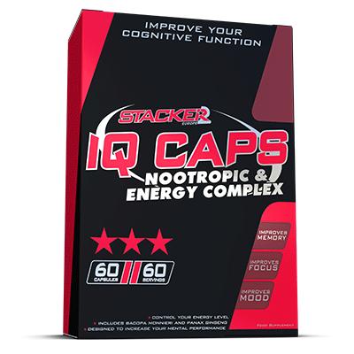 IQ Caps