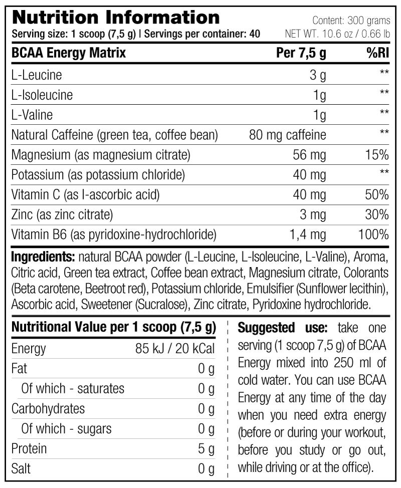 Stim Junkie - Nutrition Information